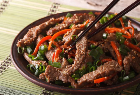 Low Carb Beef Bulgogi
